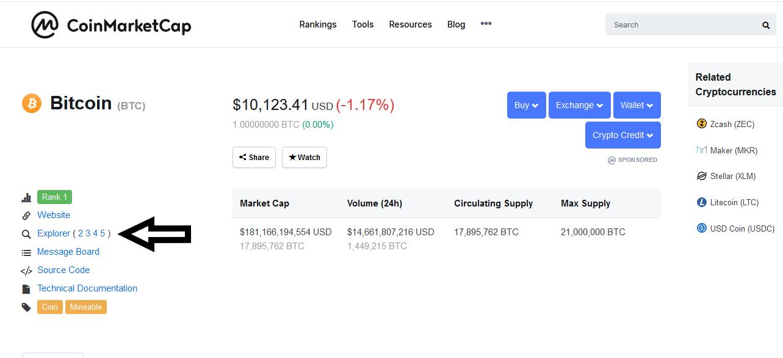 Odkaz na explorer pro Bitcoin (CMC)