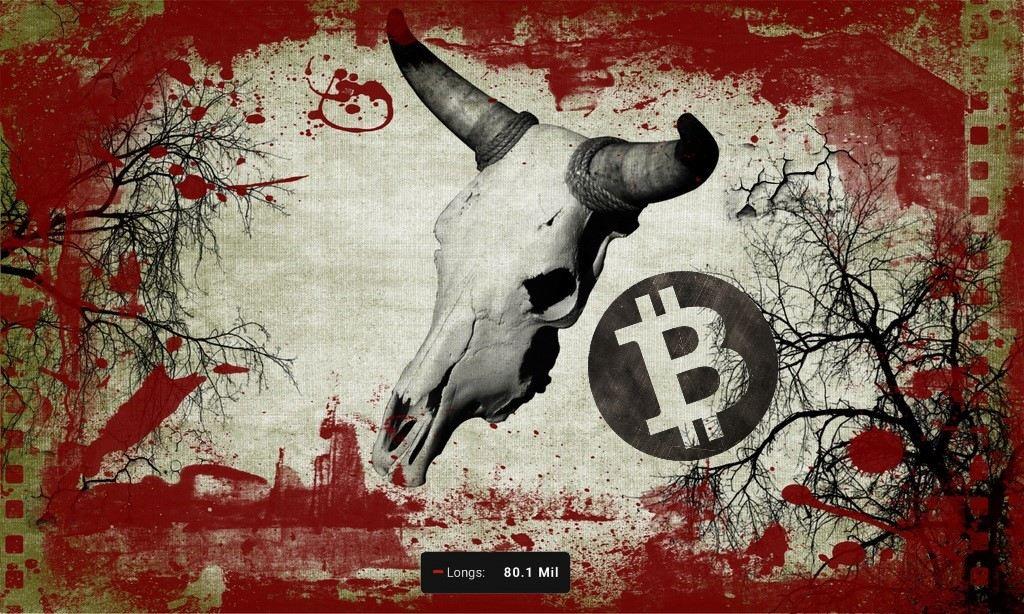 Propad, likvidace, longy, bitmex, bitcoin, trading