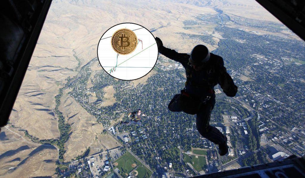 btc, bitcoin, volný, pád, propad, skok,