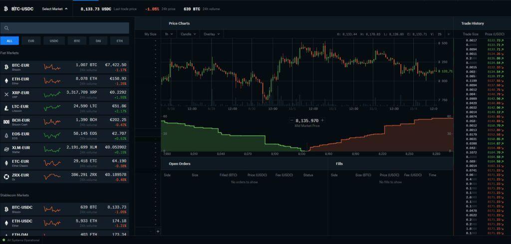 Python Crypto Trading Bot Coinbase