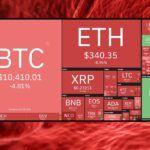 Historicky červené září: Bitcoin neprorazil 11 tisíc dolarů a lehce klesl (-5,5 %)