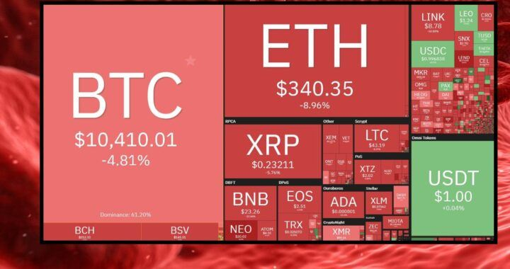 červené, krev, čísla, propad, kryptotrh, market, tokeny