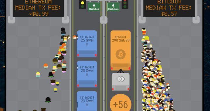 Bitcoinová transakce, vizualizace