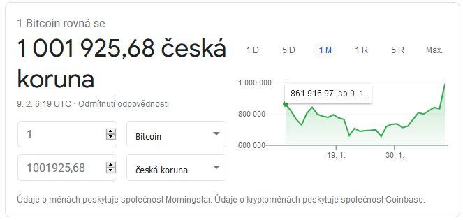 koruna, česká koruna, kč, bitcoin, btc, milion